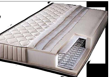 Orthopedic mattresses for Orthopedic mattress