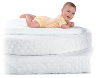 The Orthopedic Mattresses For Children Must Meet Same Functions They Perform Like S Yet To Produce